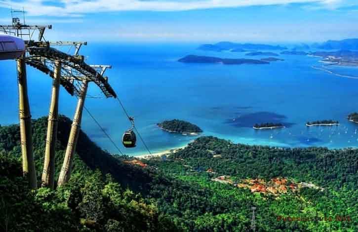Лангкави, Малайзия